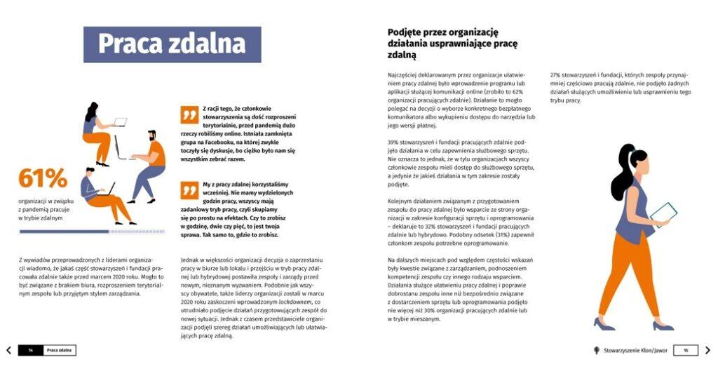 Praca w pandemii. Raport z badań NGO 2020-2021